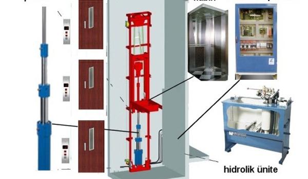 hidrolik-asansor