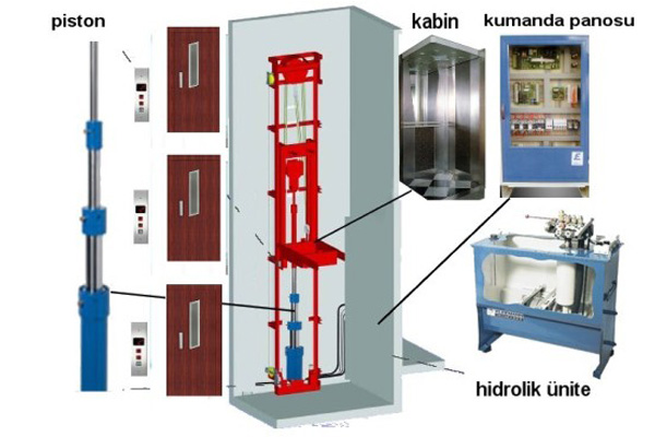 öltankentsorgung Hamburg hidrolik emt asansör